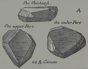 Figure-22a