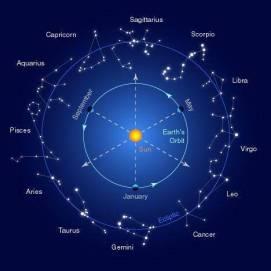 xconstellations-zodiac.jpg.pagespeed.ic_.hfnter2k2s